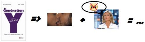 l'équation du 19 Janvier 2012