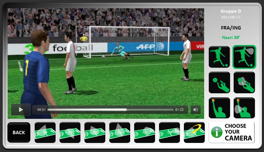 Revoir les buts de l'Euro 2012 sous n'importe quel angle