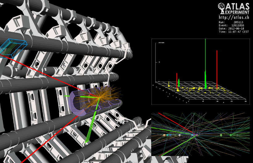 Le boson de Higgs sensiblement découvert par le CERN !